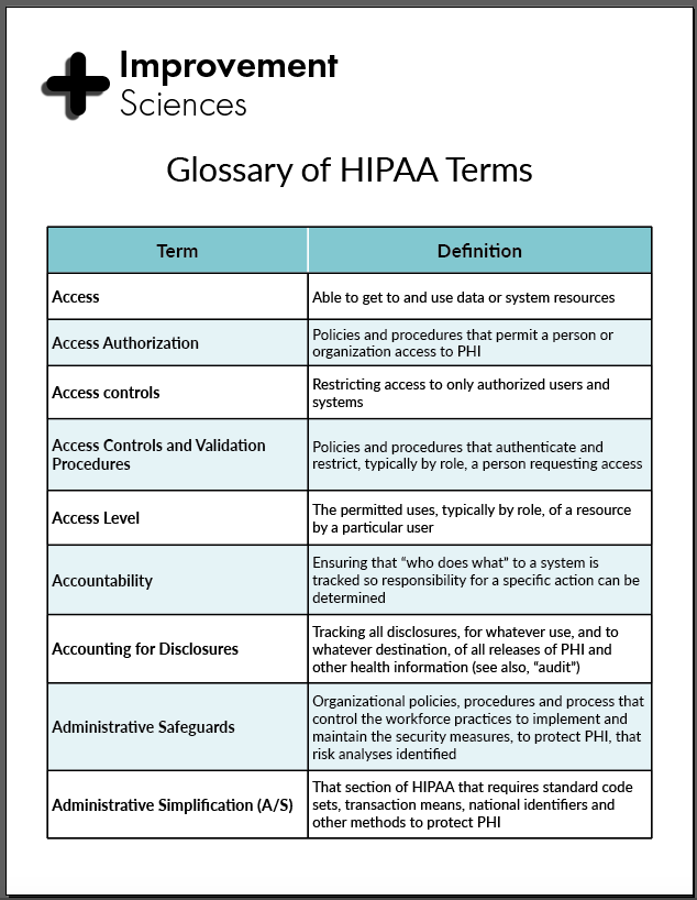 Go to the Briefcase and download a copy of the Glossary of HIPAA Terms pdf. Modify, edit, and reuse as needed.