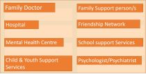 Psychological Support for the First Responder Family