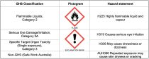 Understanding Safety Data Sheet (SDS) Requirements