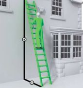Using your ladder safely